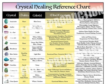 Crystal chart   Etsy