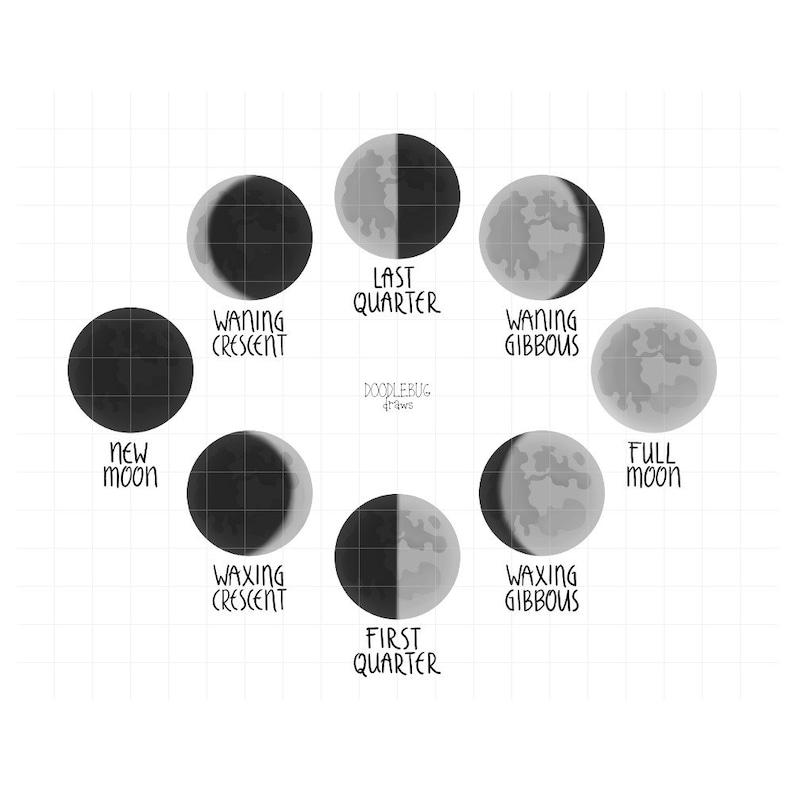 fb2cdb0e1e Moon Phases Digital Planner Stickers Solar System Lunar | Etsy