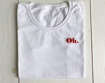 """Ironing image plot """"Oh."""""""