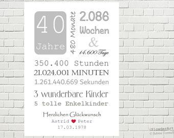 Bild zum 40. HOCHZEITSTAG 14.600 Tage / mit Namen & Datum personalisiert