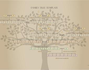 5 Generation Customizable Family Tree Template - Adobe Illustrator