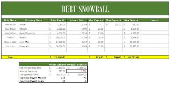 Debt Excel Template from i.etsystatic.com