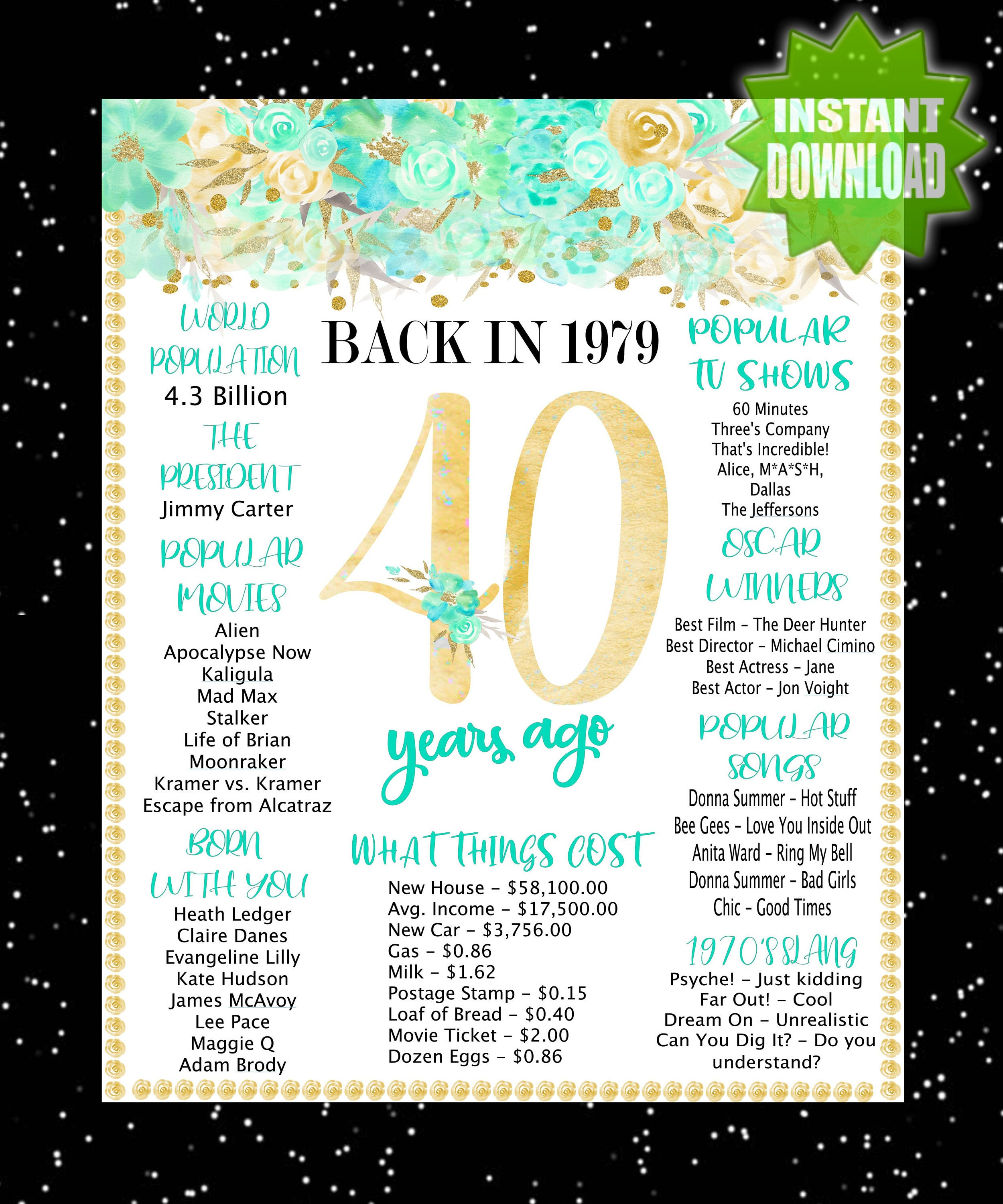 40th Birthday Poster Back In 1979 Digital File Only Etsy