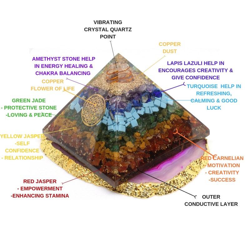 Crystals Multistone Stone Orgone Pyramid Energy Generator Reiki