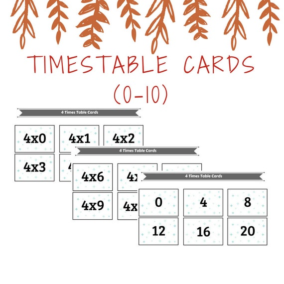 image relating to Printable Times Table identify Printable Days Desk Playing cards 0 in direction of 10 days; Small children Routines and Mastering