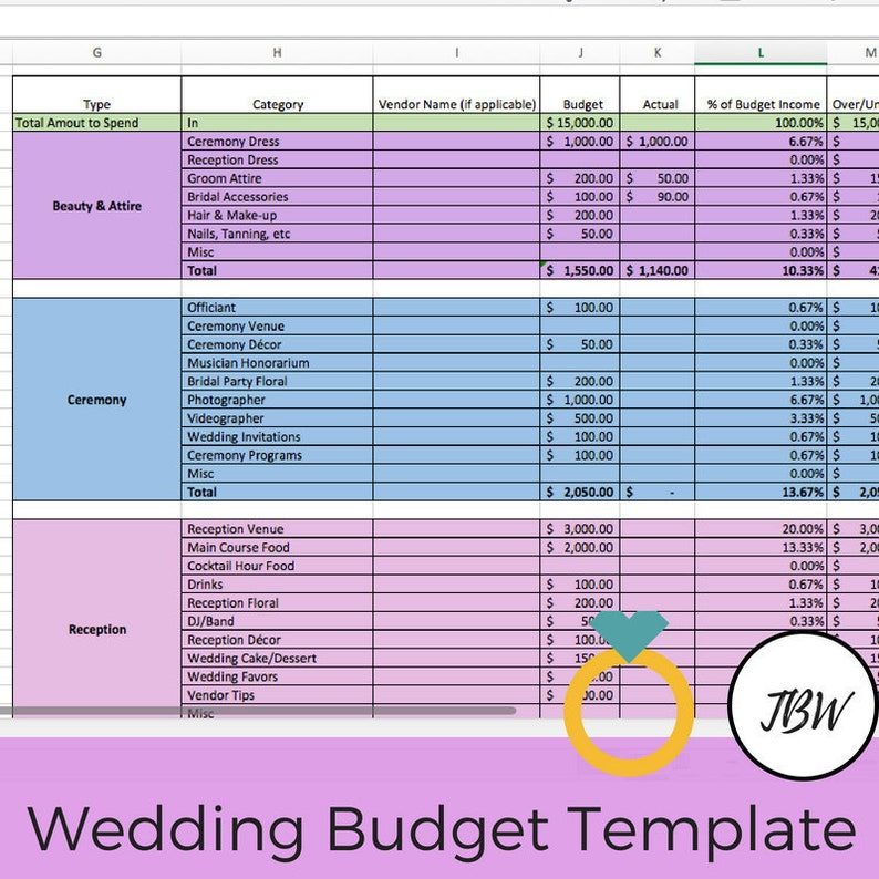 Wedding Budget Template Zero Based Budget Excel Download Etsy