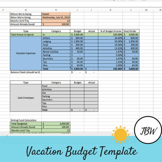 Budget Excel Template | Vacation Budget Template Zero Based Budget Excel Template Etsy