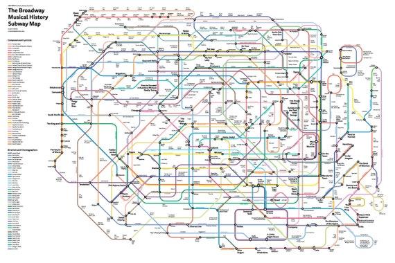 Broadway Subway Map.The New Broadway Musical History Subway Map