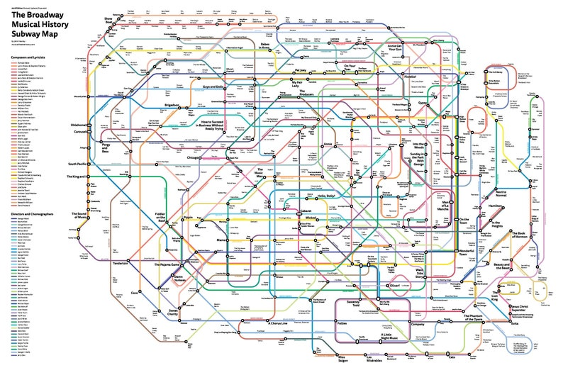 Updated Subway Map.The New Broadway Musical History Subway Map