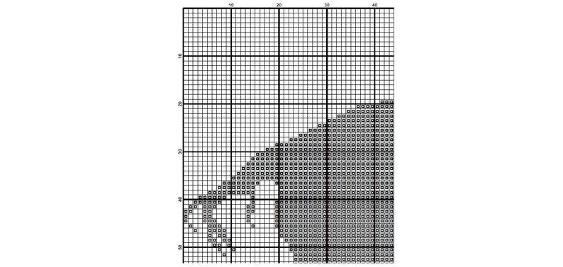 Embroidery Designs for beginners Dementor-dear-death eater-Hogwart-pdf Instant Download-PT-432 Needlepoint Kits Cross stitch pattern