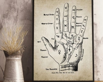 Palmistry Hand Patent Vintage Poster Chiromancy Fortune Telling Palm Reading Retro Print Painting Wall Art
