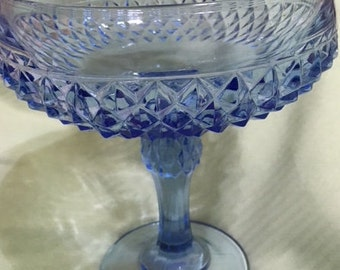 Vintage Indiana Glass Blue Candy Dish/Compote on Pedestal