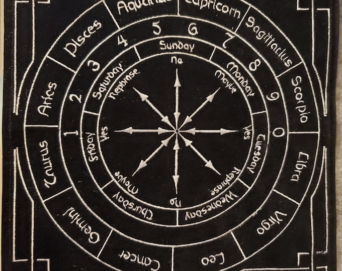 Pendulum Astrology Mat