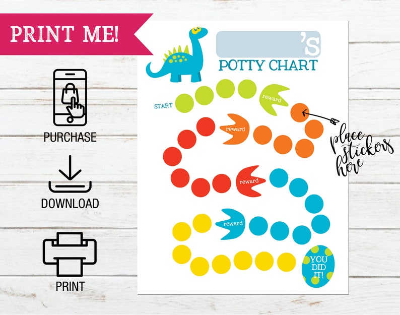 picture about Free Printable Potty Training Charts named Printable Dinosaur Concept Potty Exercising Chart, Printable Sticker Chart, Profit Chart for Preschooler, Potty Exercising Sticker
