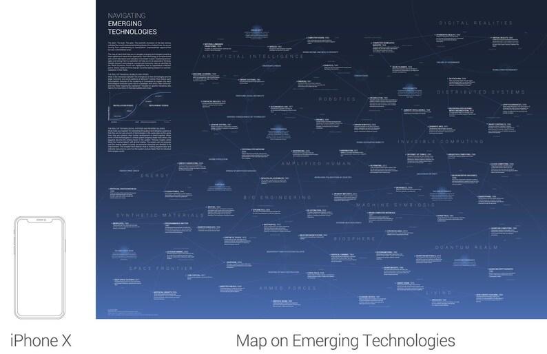 Navigating Emerging Technologies image 1