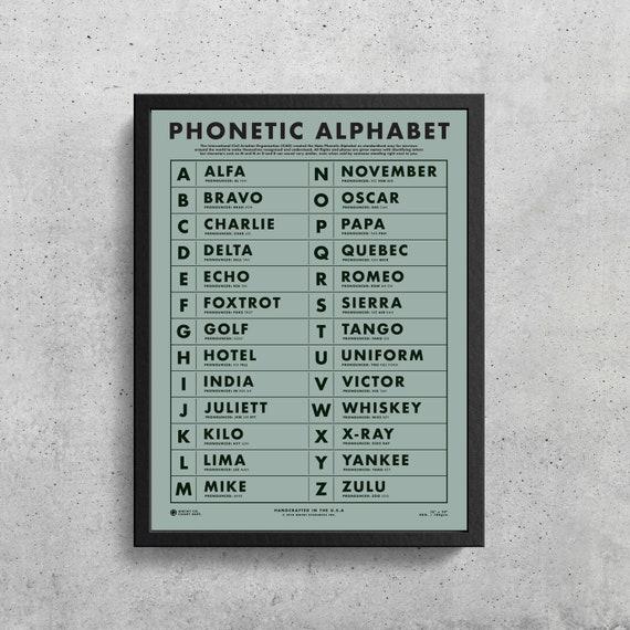 Nato Phonetic Alphabet Printable Aviation Art Gifts For Etsy