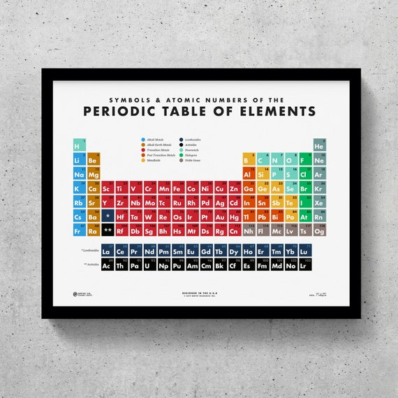 photograph about Printable Elements known as Periodic Desk of Components Printable Science Decor Chemistry Wes Anderson House Decor Place of work Decor Boys Place Women Area