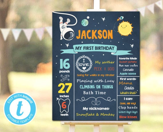 picture about Moose Template Printable known as Outer Place Birthday Milestones Indication Astronaut Birthday