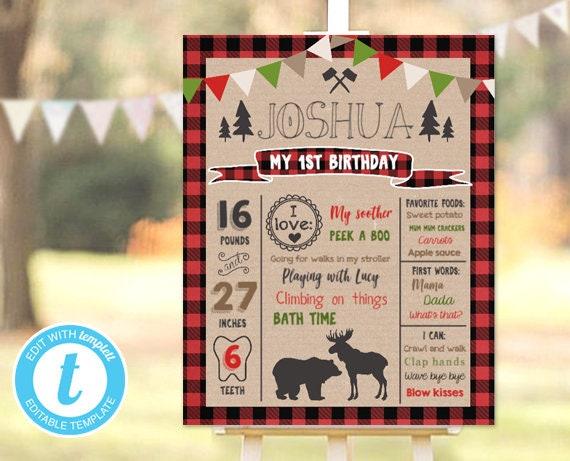 image regarding Moose Template Printable named Lumberjack Birthday Milestones Indicator Lumberjack Birthday