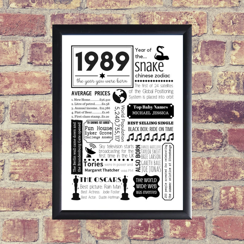 UK 1989 Year You Were Born 30th Birthday Gift Fun Facts Happy 30th Birthday  A4 print Wall Art Typography