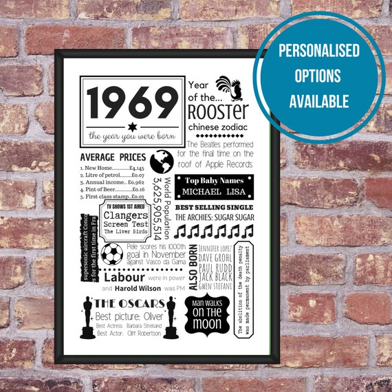 The day you were born Coloured Birthday personal memory A4 Framed print gift