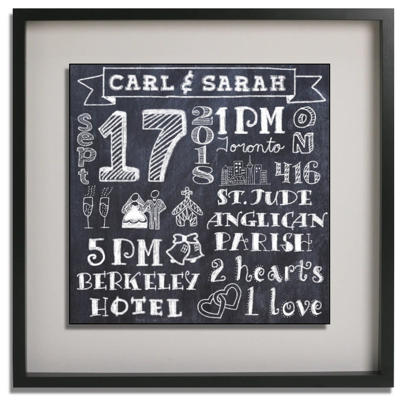 Customized hand-drawn gift for couple with wedding stats