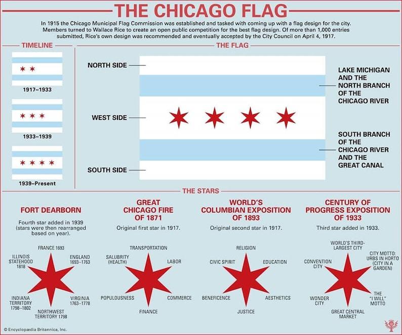 Illinois State Chicago Pride Fighting Illini Illinois Flag Chicago CTA Second City Windy City Black Chicago Flag Patch