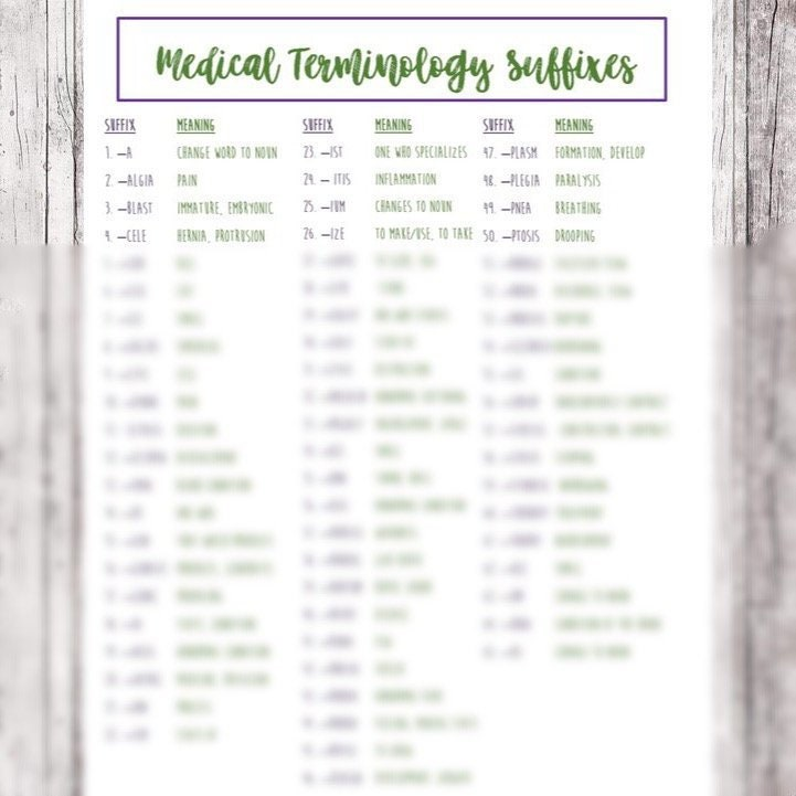 Medical Terminology Suffixes // Nursing School Medical