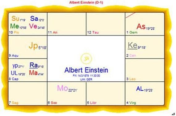 Vedic Astrology Consultation Reading Birth Chart Etsy
