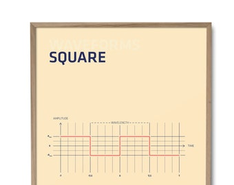 Square Poster - Waveforms - Sound - Physics - Synthesizer