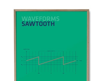 Sawtooth Poster - Waveforms - Sound - Physics - Synthesizer