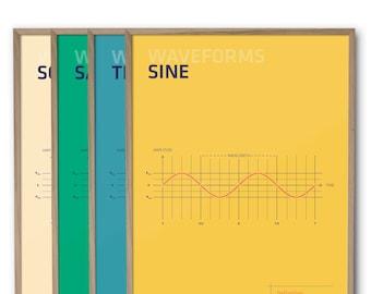 Waveforms Poster Bundle - Waveforms - Sound - Physics - Synthesizer