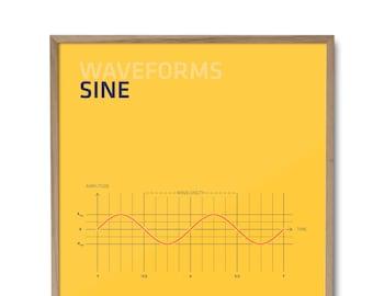 Sine Poster - Waveforms - Sound - Physics - Synthesizer