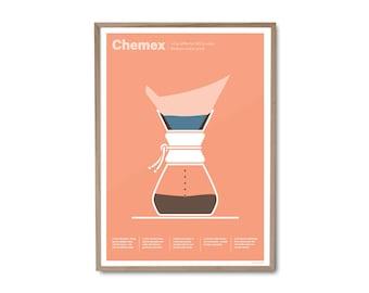 Chemex Coffee Poster – Coffee print – Coffee art – Drinks print – Coffee gifts – Coffee lovers gifts – Kitchen poster