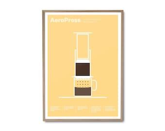 AeroPress Coffee Poster – Coffee print – Coffee art – Drinks print – Coffee gifts – Coffee lovers gifts – Kitchen poster