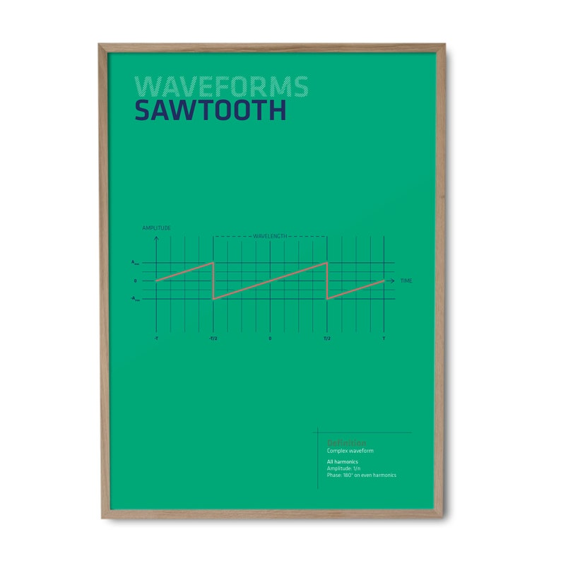 Sawtooth Poster  Waveforms  Sound  Physics  Synthesizer image 0