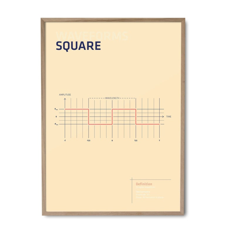 Square Poster  Waveforms  Sound  Physics  Synthesizer image 0