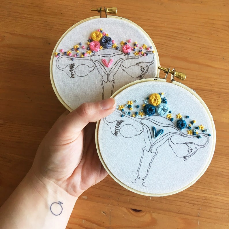 Lady Part/'s embroidery kit