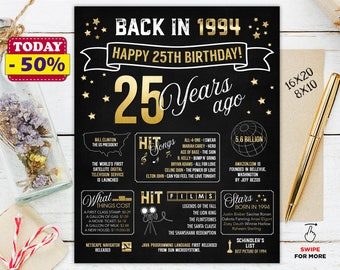 25th Birthday Sign Board For And Anniversary 25 Years Ago Poster Back In 1994 Printable