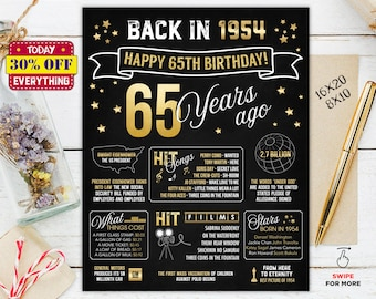 65th Birthday Sign Board For And Anniversary 65 Years Ago Poster Back In 1954 Printable