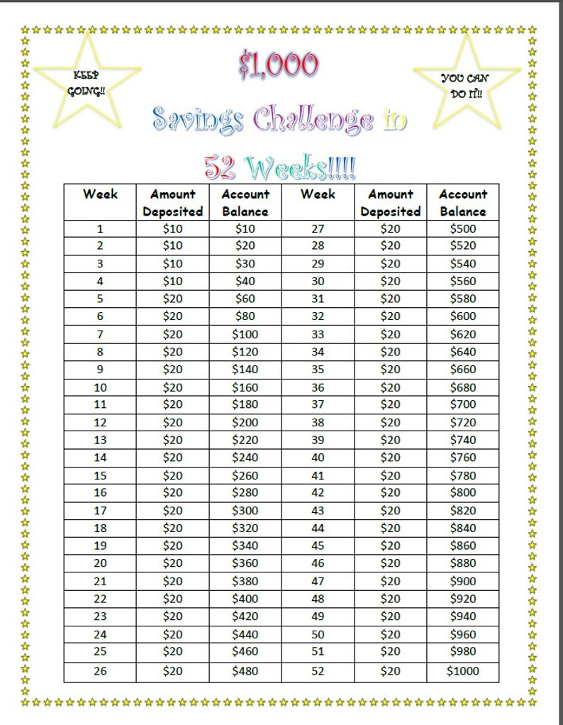This is a graphic of Current 52 Week Savings Plan Printable