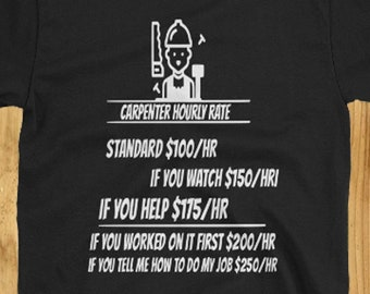 Carpenter carpentry | Etsy