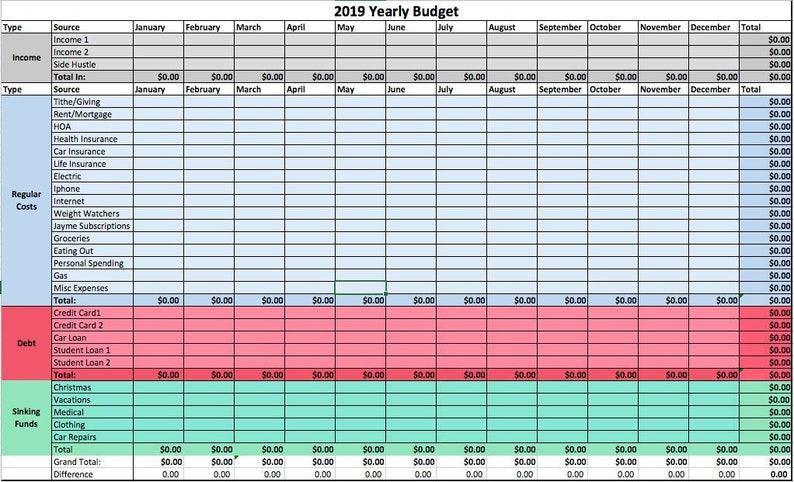 Annual Budget Template Zero Based Budget Excel Download Etsy