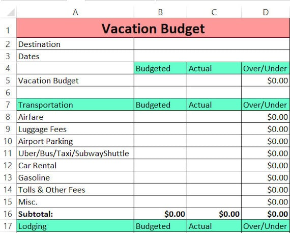 It Budgeting Template Apptio
