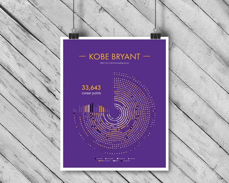 Kobe Bryant Poster 16x20  Lakers Poster  Kobe Poster  NBA image 0