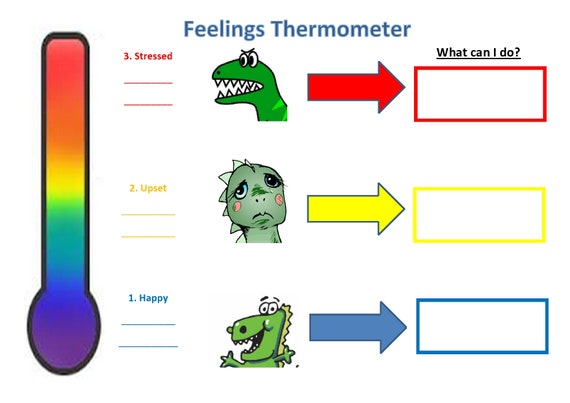It is an image of Feelings Thermometer Printable for behavior
