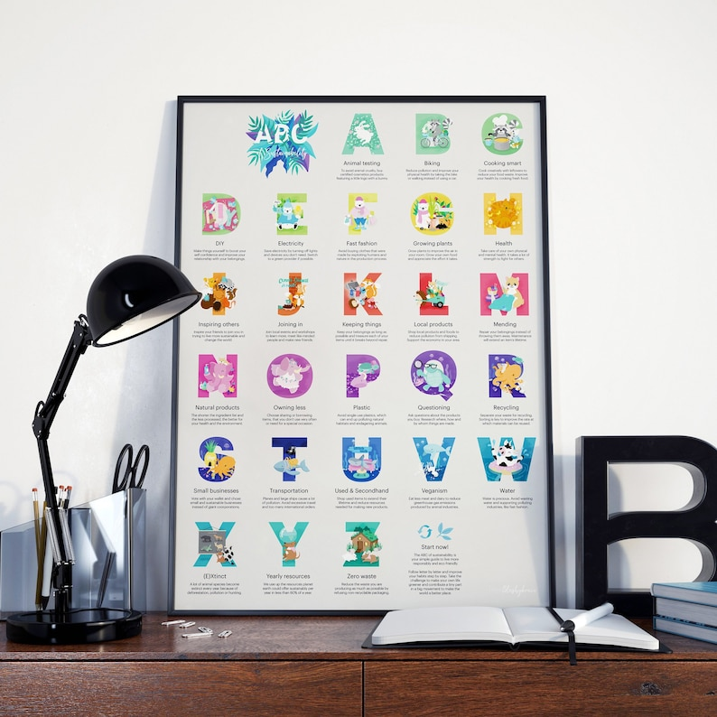 The ABC of Sustainability poster A2 26 alphabetical tips for image 0