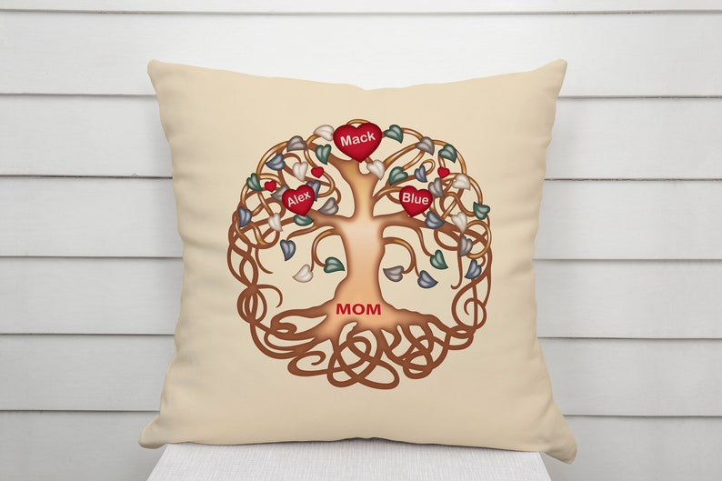 Christmas Gift Ideas Mom Birthday Gift For Mom Pillow Etsy