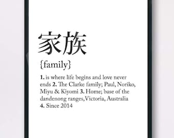 Custom Family detail print, Personalised Print, Wall art, digital print, Family in Japanese