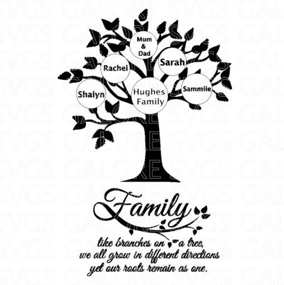 Family Tree Svg Free File Cheapest On Etsy Cheap Love Quotes Etsy
